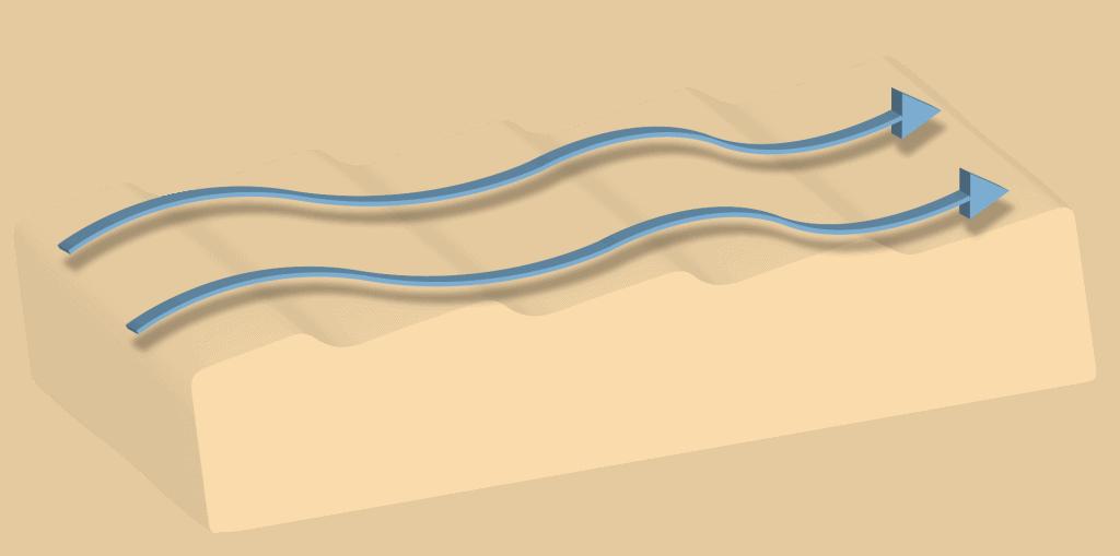 Rizadura asimétrica cabañeros