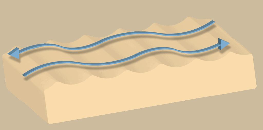 Rizadura simétrica cabañeros